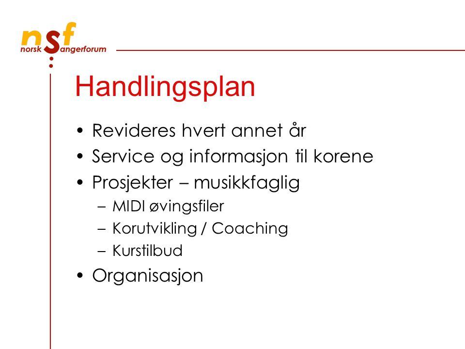 Handlingsplan Revideres hvert annet år Service og informasjon til korene Prosjekter – musikkfaglig –MIDI øvingsfiler –Korutvikling / Coaching –Kurstilbud Organisasjon