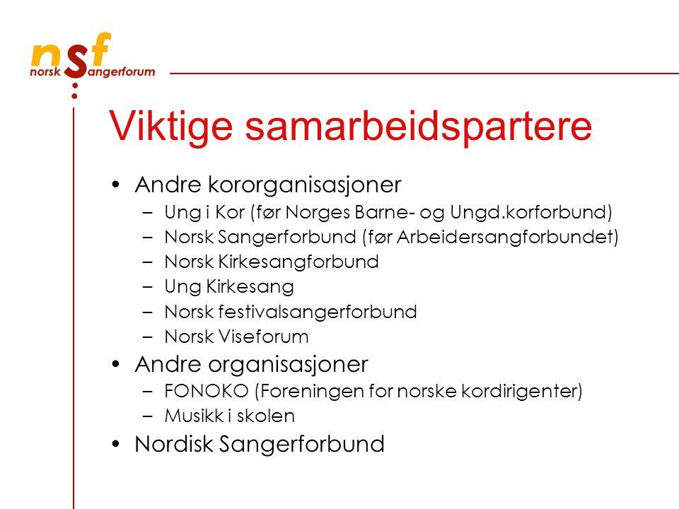 Viktige samarbeidspartere Andre kororganisasjoner –Ung i Kor (før Norges Barne- og Ungd.korforbund) –Norsk Sangerforbund (før Arbeidersangforbundet) –