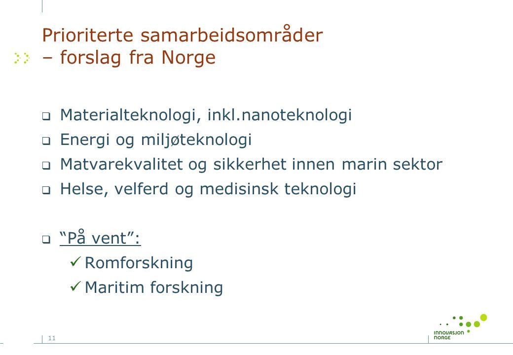 11 Prioriterte samarbeidsområder – forslag fra Norge  Materialteknologi, inkl.nanoteknologi  Energi og miljøteknologi  Matvarekvalitet og sikkerhet innen marin sektor  Helse, velferd og medisinsk teknologi  På vent : Romforskning Maritim forskning