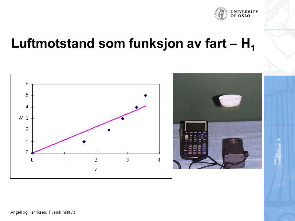 Angell og Henriksen, Fysisk institutt Luftmotstand som funksjon av fart – H 1