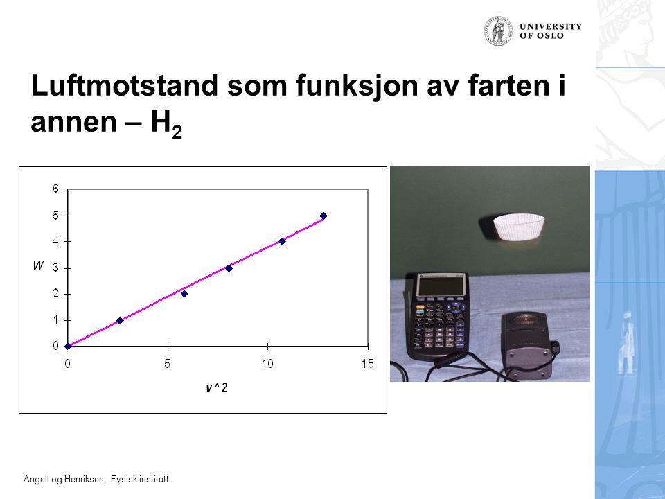 Angell og Henriksen, Fysisk institutt Luftmotstand som funksjon av farten i annen – H 2