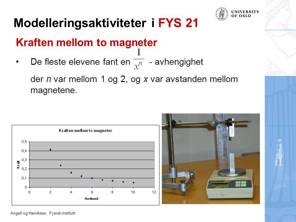 Angell og Henriksen, Fysisk institutt Modelleringsaktiviteter i FYS 21 Kraften mellom to magneter De fleste elevene fant en - avhengighet der n var me