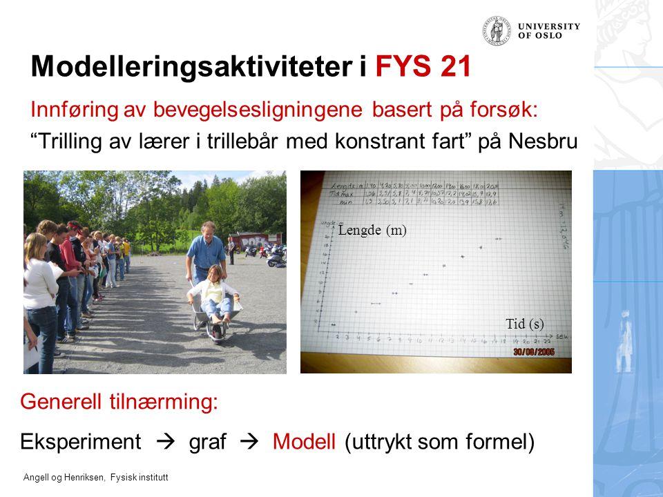 """Angell og Henriksen, Fysisk institutt Modelleringsaktiviteter i FYS 21 Innføring av bevegelsesligningene basert på forsøk: """"Trilling av lærer i trille"""