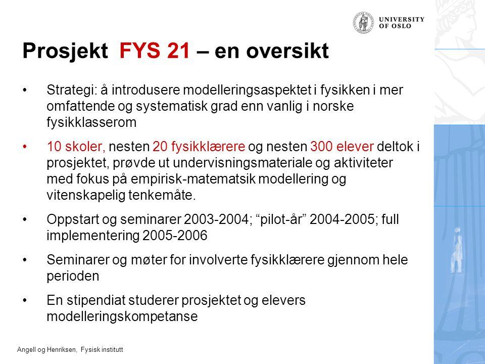 Angell og Henriksen, Fysisk institutt Undervisningsmateriell for FYS 21 Elevhefte –Hva er fysikk.