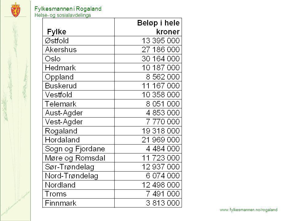 Fylkesmannen i Rogaland Helse- og sosialavdelinga www.fylkesmannen.no/rogaland