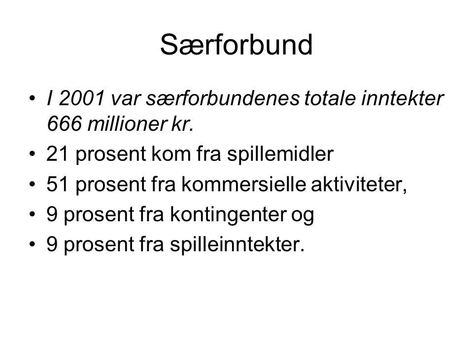 Særforbund I 2001 var særforbundenes totale inntekter 666 millioner kr. 21 prosent kom fra spillemidler 51 prosent fra kommersielle aktiviteter, 9 pro