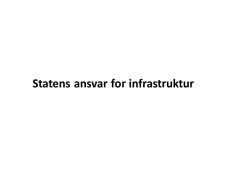 Statens ansvar for infrastruktur