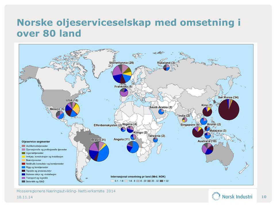Norske oljeserviceselskap med omsetning i over 80 land 18.11.14 Mosseregionens Næringsutvikling- Nettverksmøte 2014 10