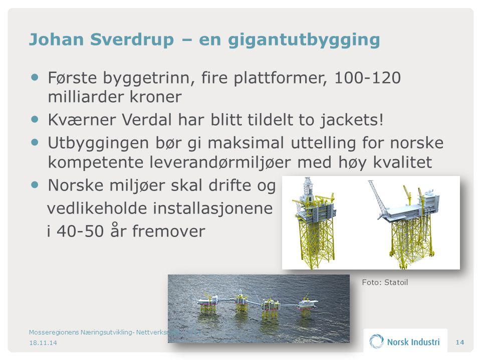 Johan Sverdrup – en gigantutbygging Første byggetrinn, fire plattformer, 100-120 milliarder kroner Kværner Verdal har blitt tildelt to jackets.