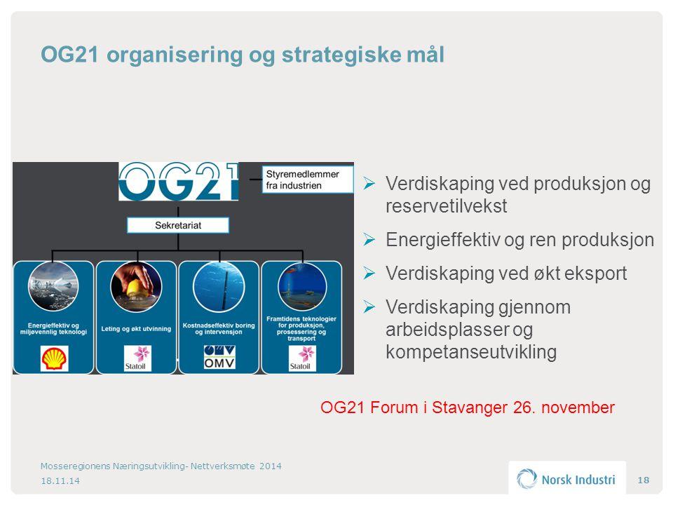 OG21 organisering og strategiske mål 18.11.14 Mosseregionens Næringsutvikling- Nettverksmøte 2014 18  Verdiskaping ved produksjon og reservetilvekst  Energieffektiv og ren produksjon  Verdiskaping ved økt eksport  Verdiskaping gjennom arbeidsplasser og kompetanseutvikling OG21 Forum i Stavanger 26.