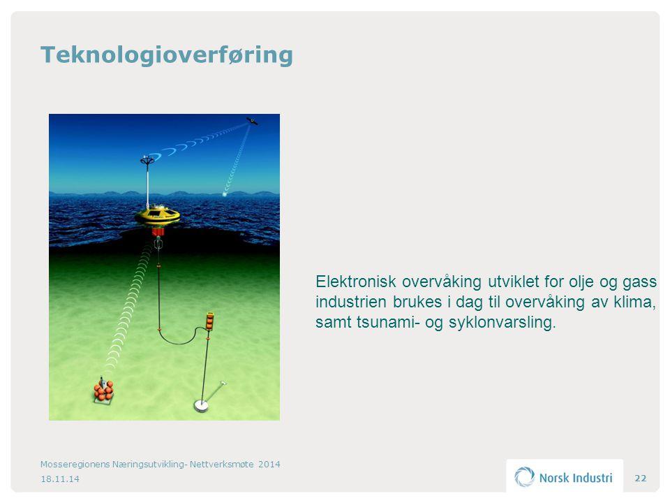 Teknologioverføring 18.11.14 Mosseregionens Næringsutvikling- Nettverksmøte 2014 22 Elektronisk overvåking utviklet for olje og gass industrien brukes i dag til overvåking av klima, samt tsunami- og syklonvarsling.