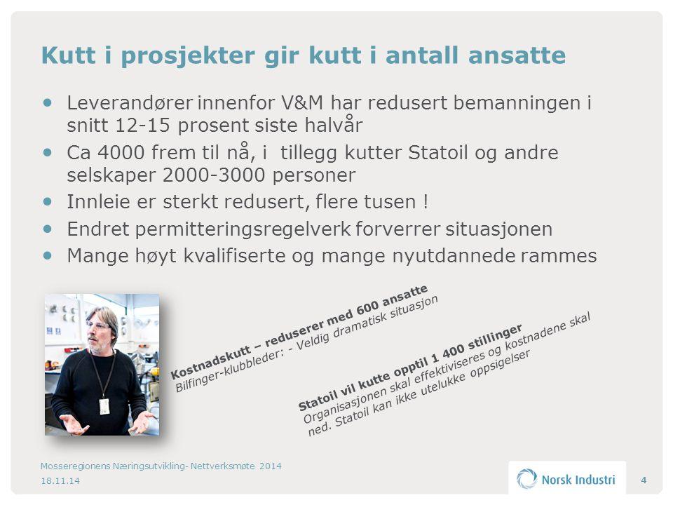 Kutt i prosjekter gir kutt i antall ansatte Leverandører innenfor V&M har redusert bemanningen i snitt 12-15 prosent siste halvår Ca 4000 frem til nå, i tillegg kutter Statoil og andre selskaper 2000-3000 personer Innleie er sterkt redusert, flere tusen .