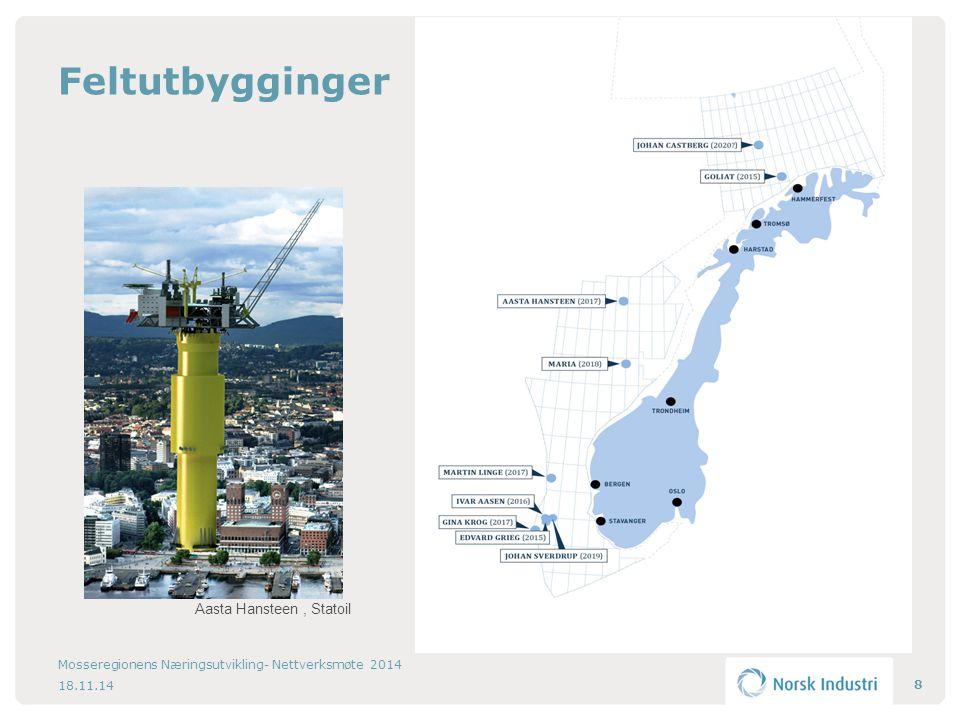 Feltutbygginger 18.11.14 Mosseregionens Næringsutvikling- Nettverksmøte 2014 8 Aasta Hansteen, Statoil