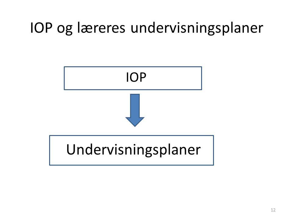 IOP og læreres undervisningsplaner 12 IOP Undervisningsplaner