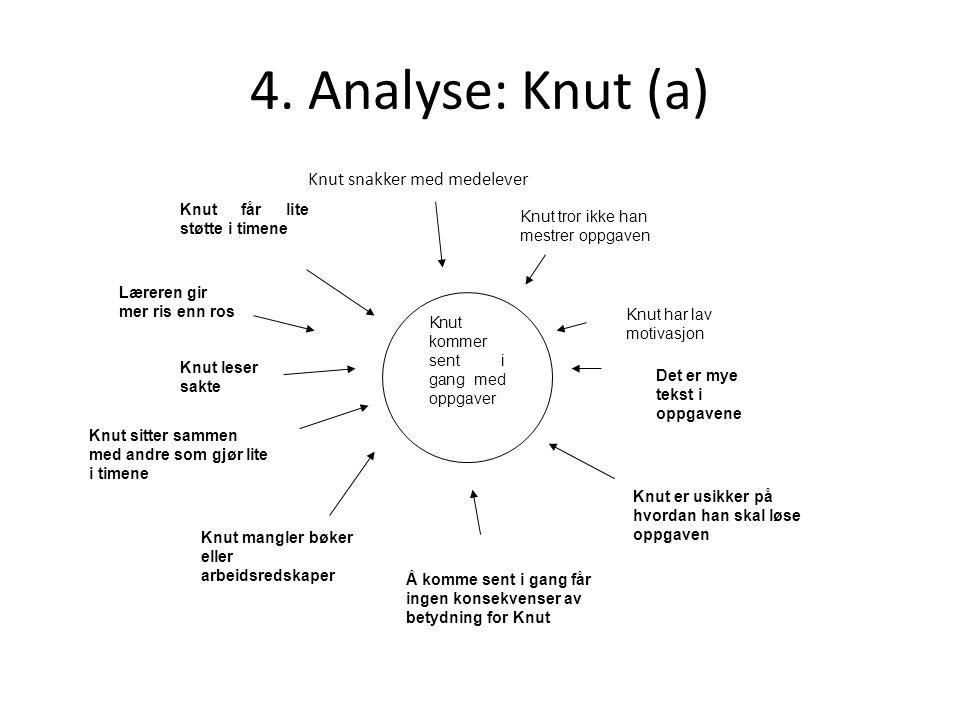 4. Analyse: Knut (a) Knut kommer sent i gang med oppgaver Knut får lite støtte i timene Læreren gir mer ris enn ros Knut tror ikke han mestrer oppgave
