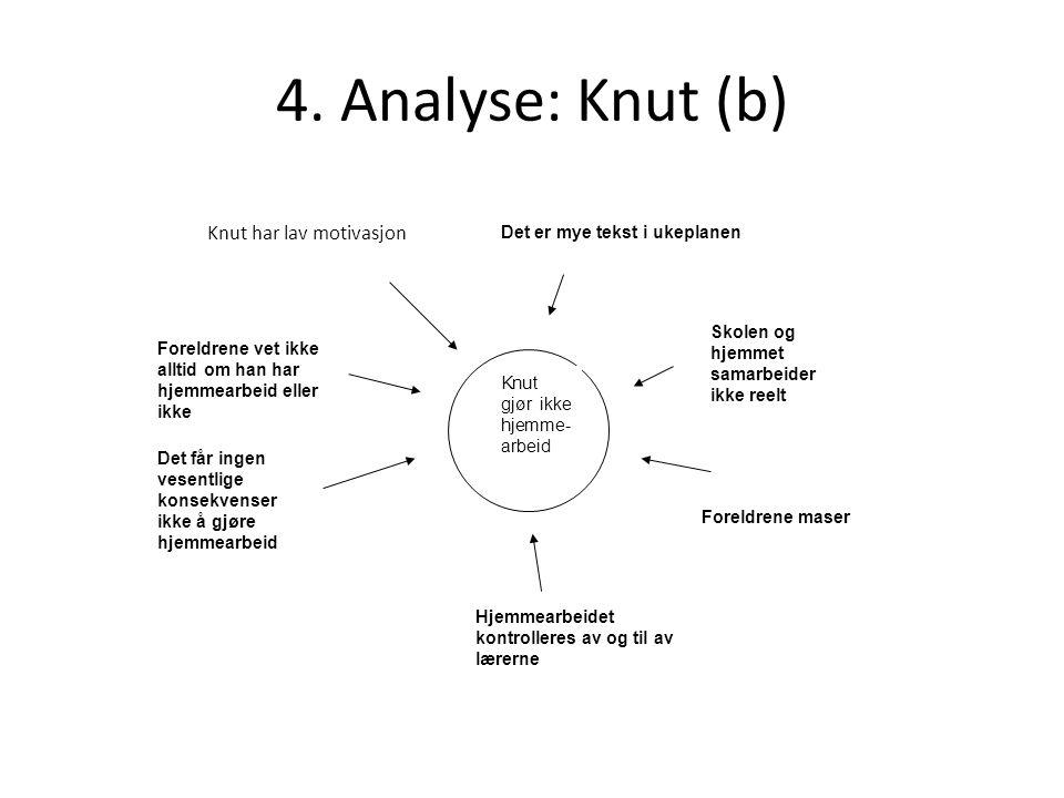 4. Analyse: Knut (b) Knut gjør ikke hjemme- arbeid Foreldrene vet ikke alltid om han har hjemmearbeid eller ikke Skolen og hjemmet samarbeider ikke re