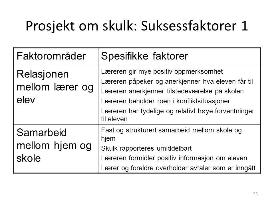 Prosjekt om skulk: Suksessfaktorer 1 FaktorområderSpesifikke faktorer Relasjonen mellom lærer og elev Læreren gir mye positiv oppmerksomhet Læreren på