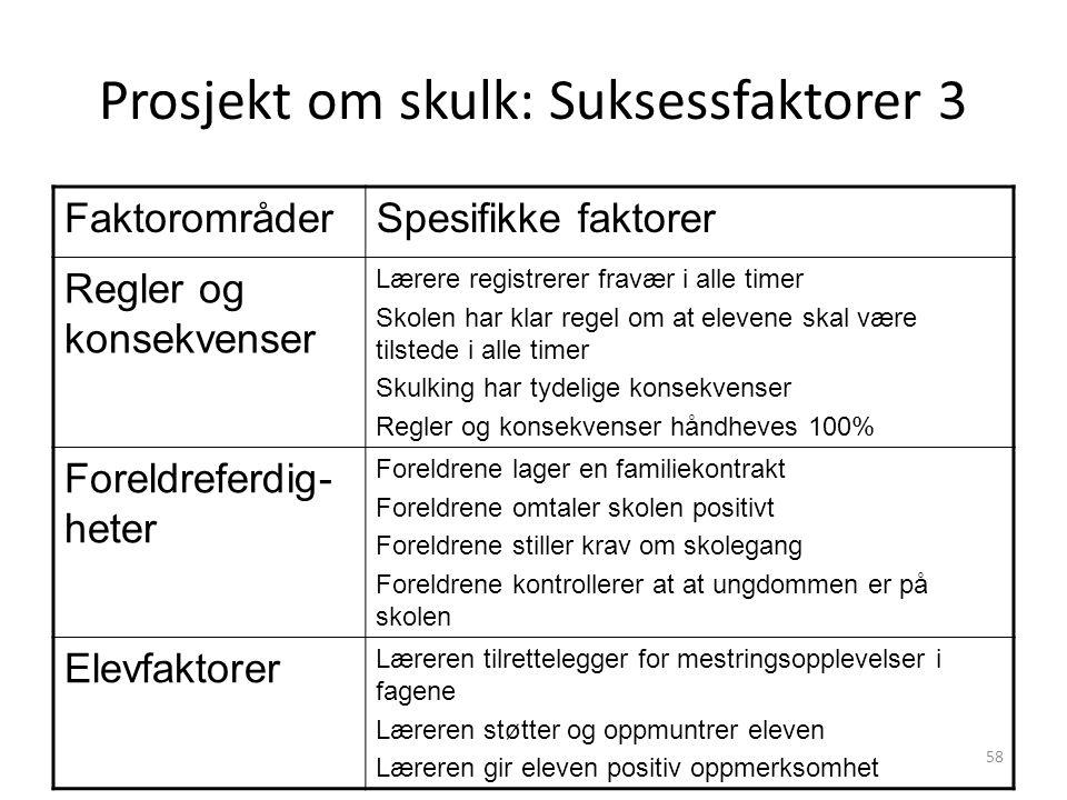 Prosjekt om skulk: Suksessfaktorer 3 FaktorområderSpesifikke faktorer Regler og konsekvenser Lærere registrerer fravær i alle timer Skolen har klar re
