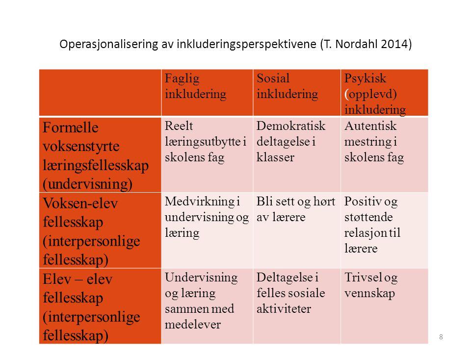 Operasjonalisering av inkluderingsperspektivene (T. Nordahl 2014) 8 Faglig inkludering Sosial inkludering Psykisk (opplevd) inkludering Formelle vokse