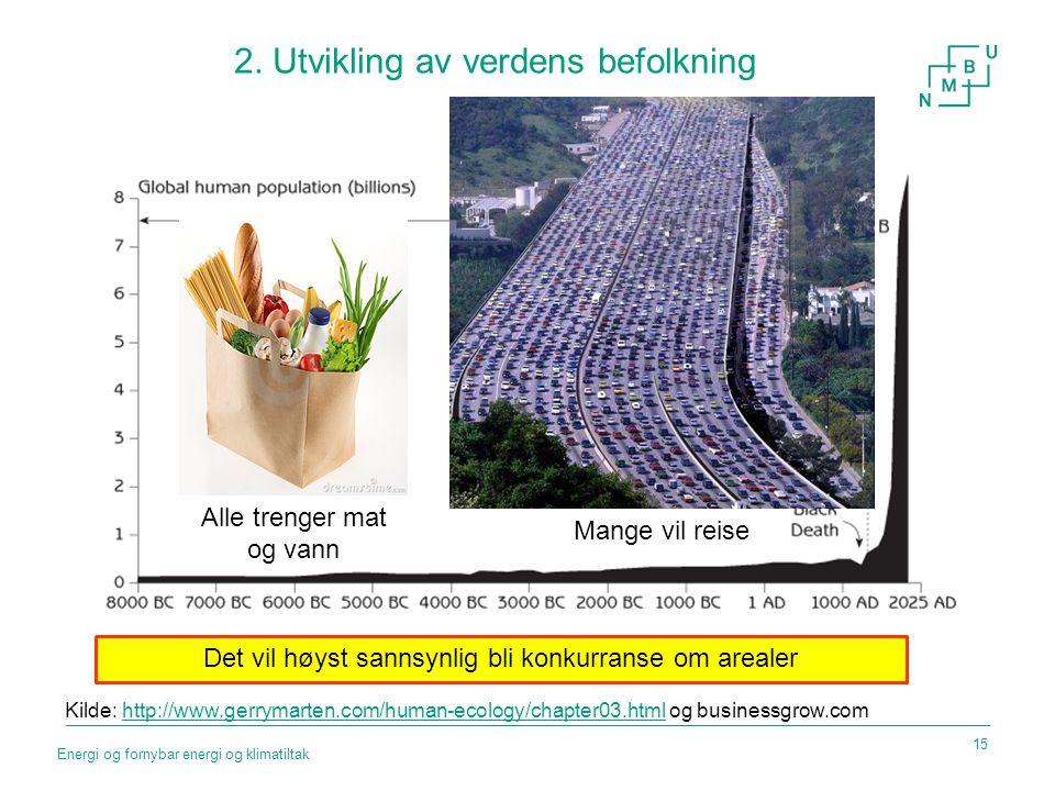 2. Utvikling av verdens befolkning Energi og fornybar energi og klimatiltak Kilde: http://www.gerrymarten.com/human-ecology/chapter03.html og business