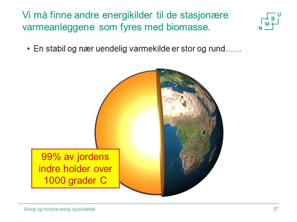 Vi må finne andre energikilder til de stasjonære varmeanleggene som fyres med biomasse. En stabil og nær uendelig varmekilde er stor og rund…… 99% av