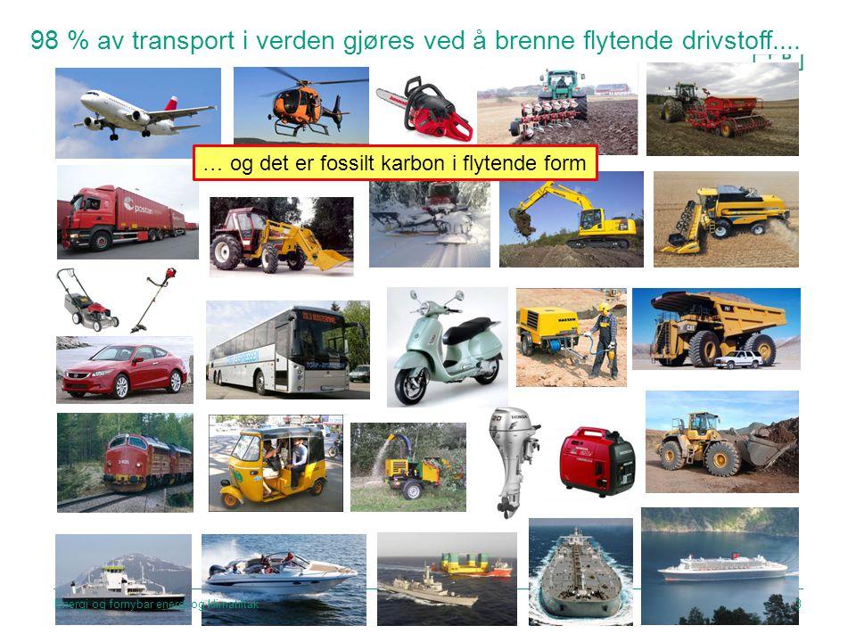 98 % av transport i verden gjøres ved å brenne flytende drivstoff.... Energi og fornybar energi og klimatiltak … og det er fossilt karbon i flytende f