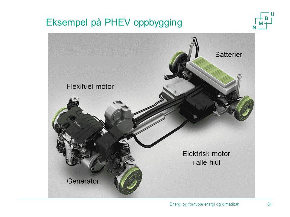 Energi og fornybar energi og klimatiltak Generator Elektrisk motor i alle hjul Batterier Eksempel på PHEV oppbygging Flexifuel motor 34