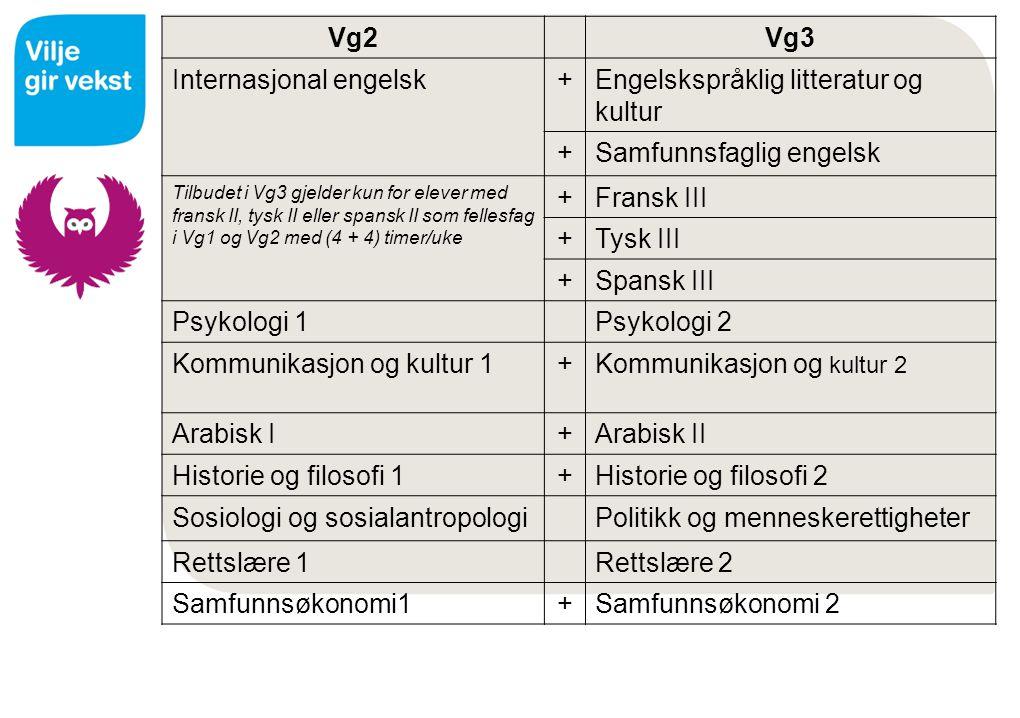 Vg2Vg3 Internasjonal engelsk+Engelskspråklig litteratur og kultur +Samfunnsfaglig engelsk Tilbudet i Vg3 gjelder kun for elever med fransk II, tysk II