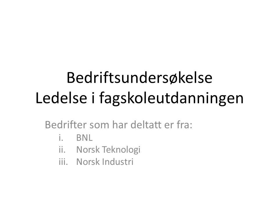 Bedriftsundersøkelse Ledelse i fagskoleutdanningen Bedrifter som har deltatt er fra: i.BNL ii.Norsk Teknologi iii.Norsk Industri