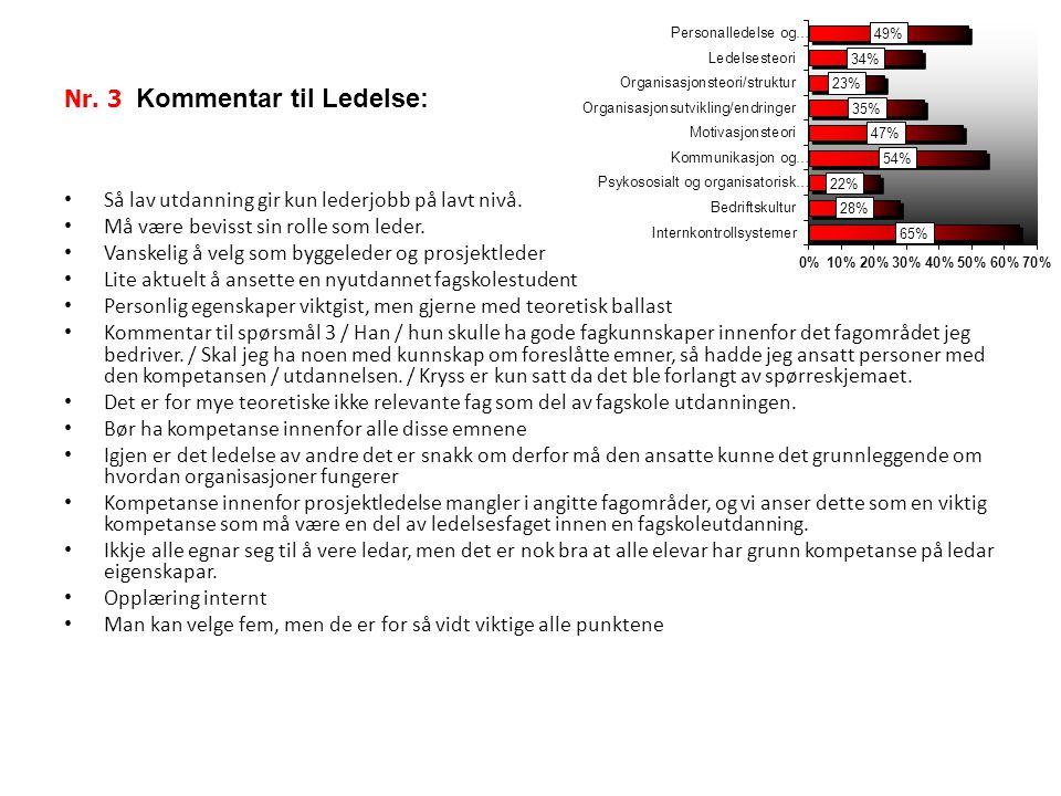 Nr. 3 Kommentar til Ledelse: Så lav utdanning gir kun lederjobb på lavt nivå. Må være bevisst sin rolle som leder. Vanskelig å velg som byggeleder og