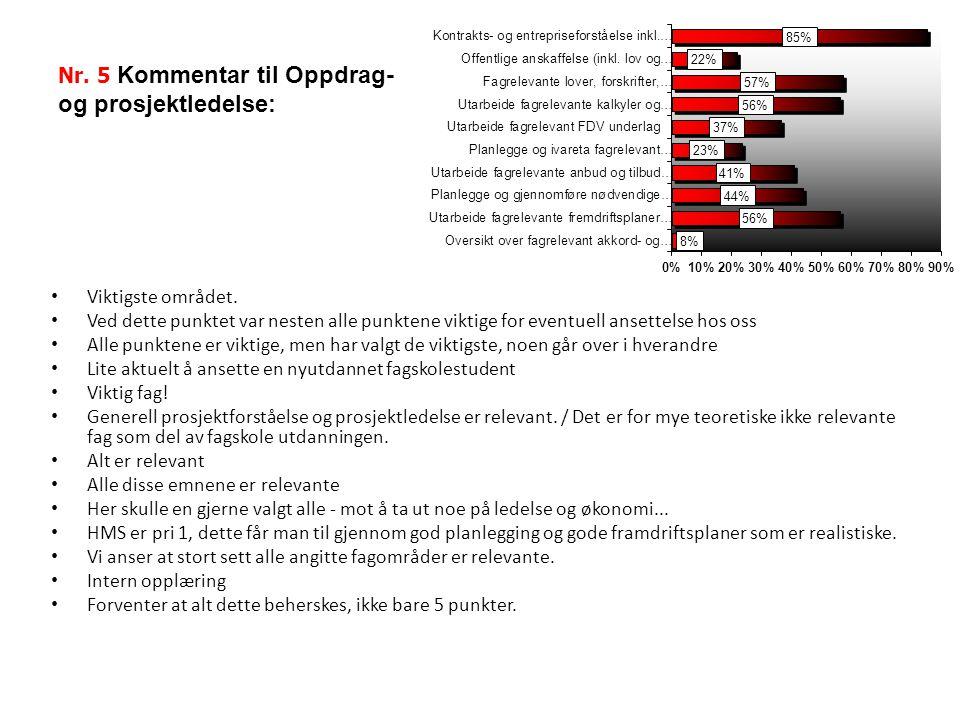 Nr.5 Kommentar til Oppdrag- og prosjektledelse: Viktigste området.