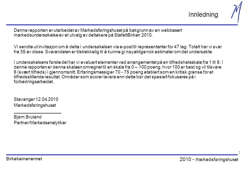2010 - m arkedsføringshuset Birkebeinerrennet 3 Meget misfornøyd Spørsmål Hvor tilfreds er du med ….