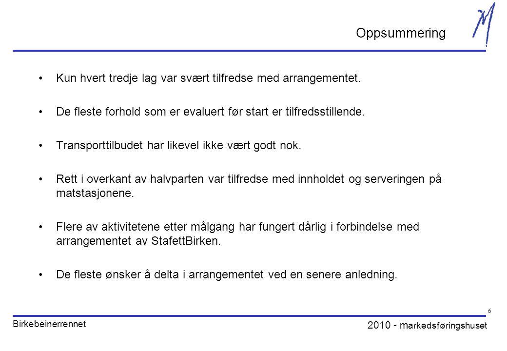 2010 - m arkedsføringshuset Birkebeinerrennet 6 Kun hvert tredje lag var svært tilfredse med arrangementet. De fleste forhold som er evaluert før star