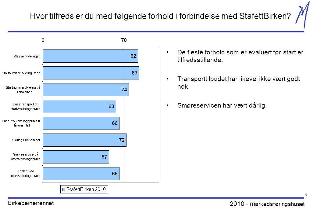 2010 - m arkedsføringshuset Birkebeinerrennet 9 Hvor tilfreds er du med følgende forhold i forbindelse med StafettBirken? De fleste forhold som er eva