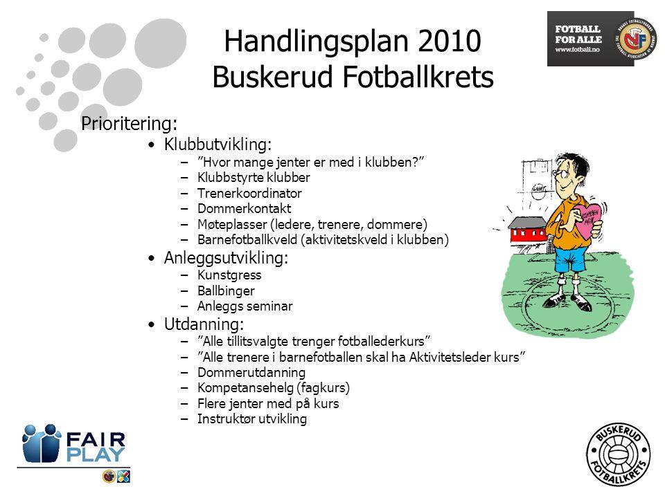 Handlingsplan 2010 Buskerud Fotballkrets Prioritering forts.: Aktivitetsutvikling: –Beholde flere lengre (ungdomsfotballen) –7`er fotball i tillegg til 11`er –Antall innbyttere i barnefotballen –Rene jentelag –Differensiert tilbud i barnefotballen (fra 9 år) (øvd, middels, lite øvd) –Serietilbud 9 og 10 åringer –Nytt serietilbud senior (fra 3.