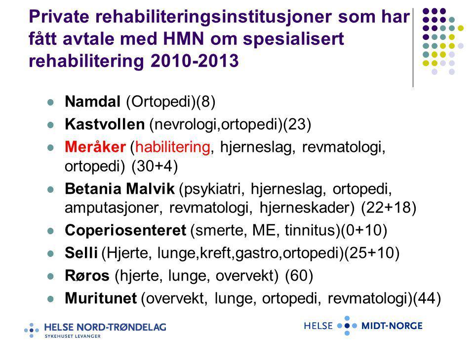 Private rehabiliteringsinstitusjoner som har fått avtale med HMN om spesialisert rehabilitering 2010-2013 Namdal (Ortopedi)(8) Kastvollen (nevrologi,o