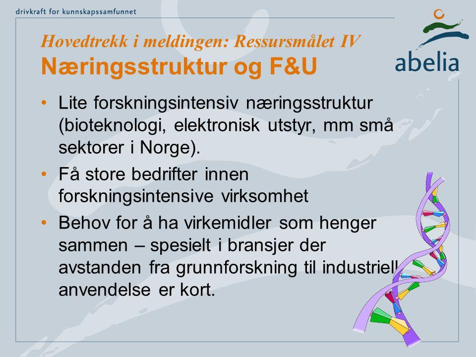 Lite forskningsintensiv næringsstruktur (bioteknologi, elektronisk utstyr, mm små sektorer i Norge).