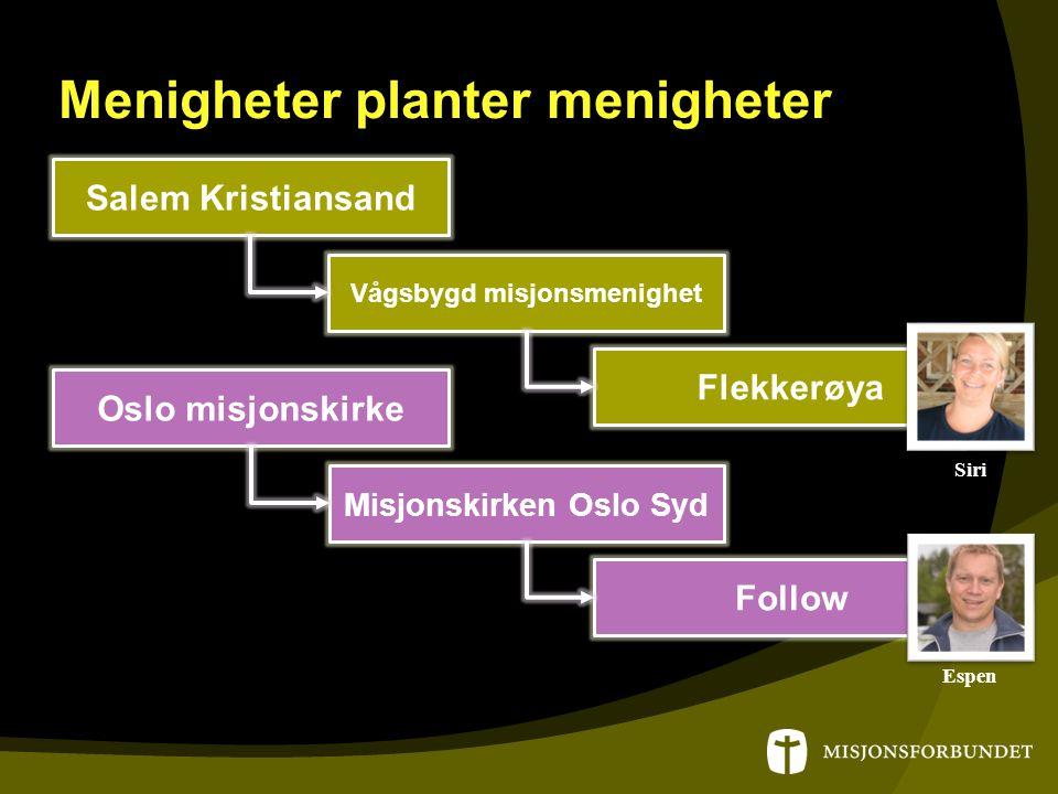 Menigheter planter menigheter Salem Kristiansand Vågsbygd misjonsmenighet Flekkerøya Oslo misjonskirke Misjonskirken Oslo Syd Follow Siri Espen
