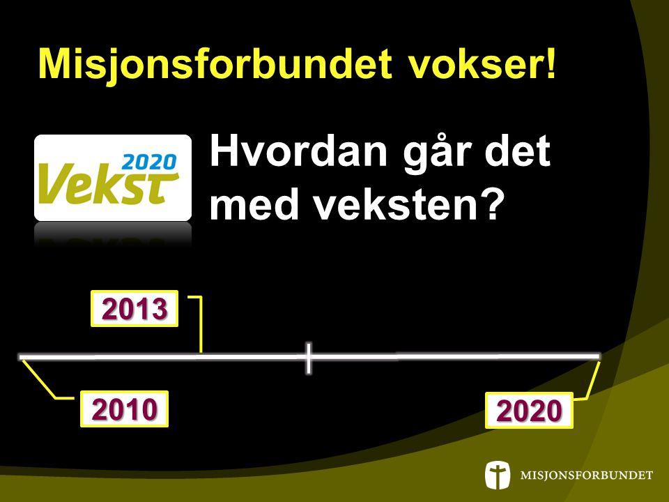 Misjonsforbundet vokser! Hvordan går det med veksten? 2010 2020 2013