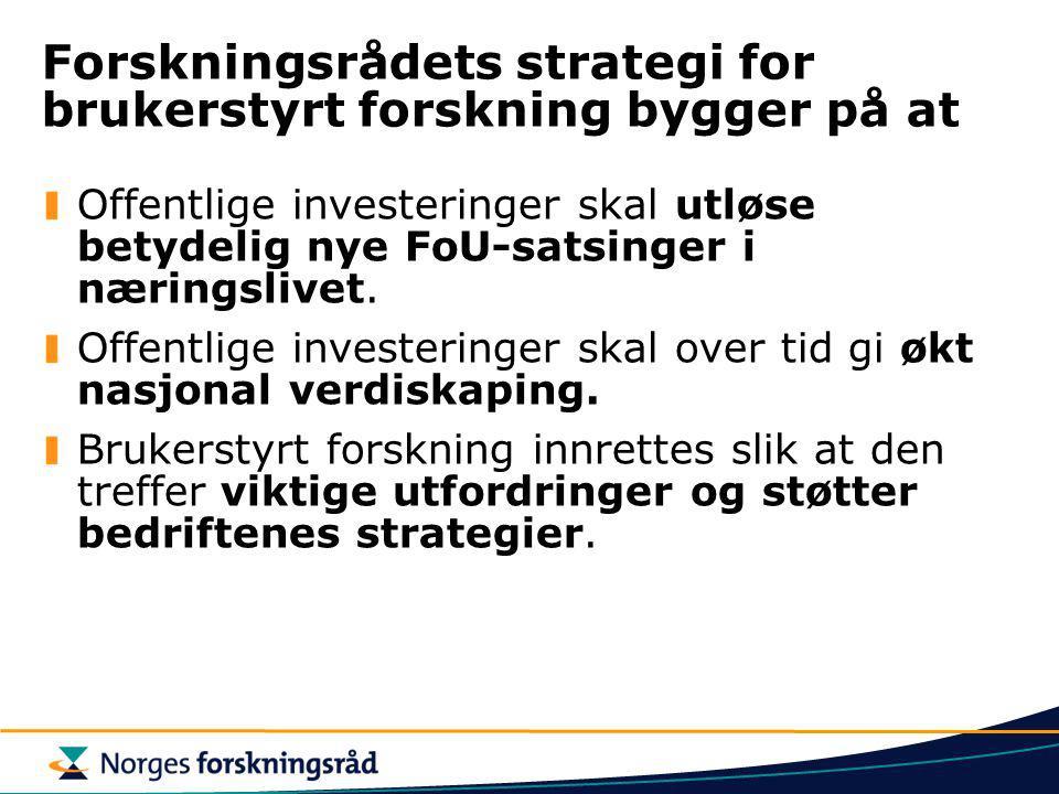 Forskningsrådets strategi for brukerstyrt forskning bygger på at Offentlige investeringer skal utløse betydelig nye FoU-satsinger i næringslivet. Offe
