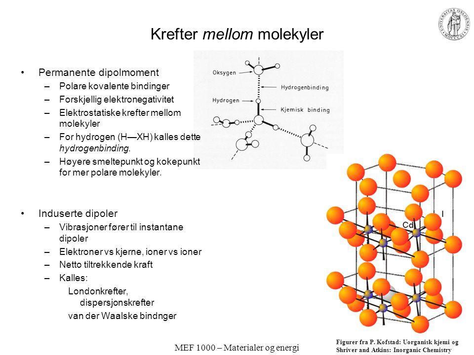 MEF 1000 – Materialer og energi Krefter mellom molekyler Permanente dipolmoment –Polare kovalente bindinger –Forskjellig elektronegativitet –Elektrostatiske krefter mellom molekyler –For hydrogen (H—XH) kalles dette hydrogenbinding.