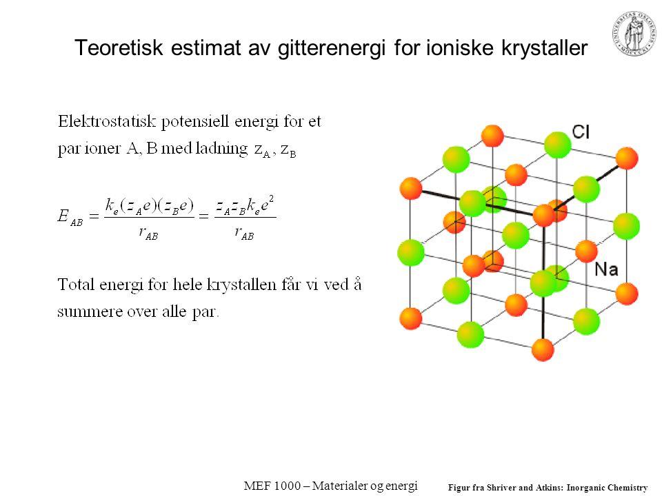 MEF 1000 – Materialer og energi Teoretisk estimat av gitterenergi for ioniske krystaller Figur fra Shriver and Atkins: Inorganic Chemistry