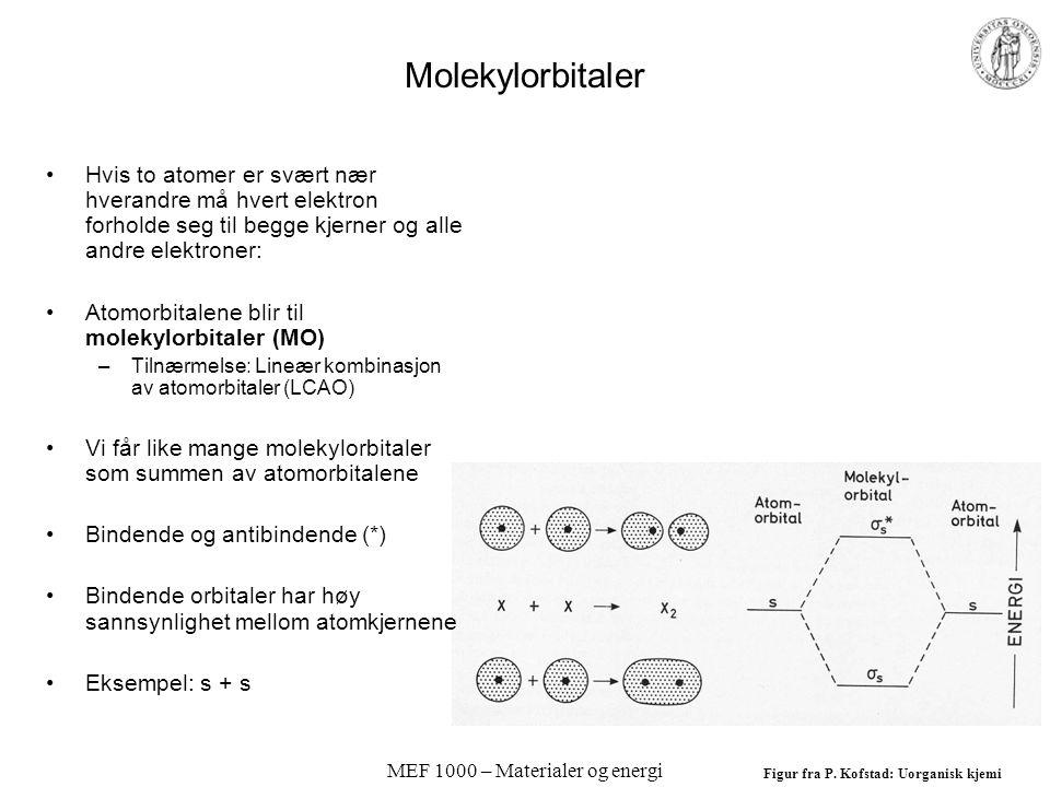 MEF 1000 – Materialer og energi Molekylorbitaler Hvis to atomer er svært nær hverandre må hvert elektron forholde seg til begge kjerner og alle andre elektroner: Atomorbitalene blir til molekylorbitaler (MO) –Tilnærmelse: Lineær kombinasjon av atomorbitaler (LCAO) Vi får like mange molekylorbitaler som summen av atomorbitalene Bindende og antibindende (*) Bindende orbitaler har høy sannsynlighet mellom atomkjernene Eksempel: s + s Figur fra P.
