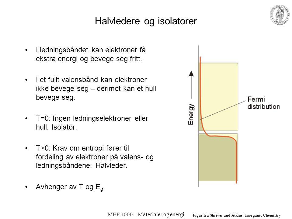 MEF 1000 – Materialer og energi Halvledere og isolatorer I ledningsbåndet kan elektroner få ekstra energi og bevege seg fritt.