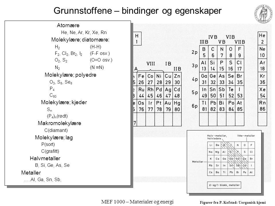 MEF 1000 – Materialer og energi Grunnstoffene – bindinger og egenskaper Figurer fra P.
