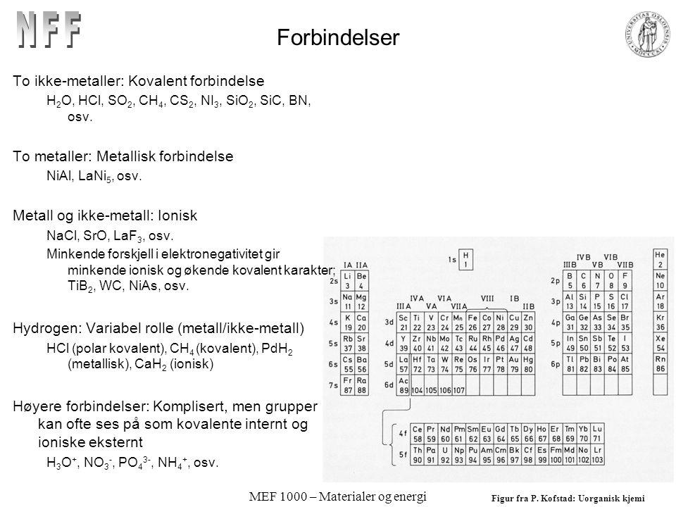 MEF 1000 – Materialer og energi Forbindelser To ikke-metaller: Kovalent forbindelse H 2 O, HCl, SO 2, CH 4, CS 2, NI 3, SiO 2, SiC, BN, osv.