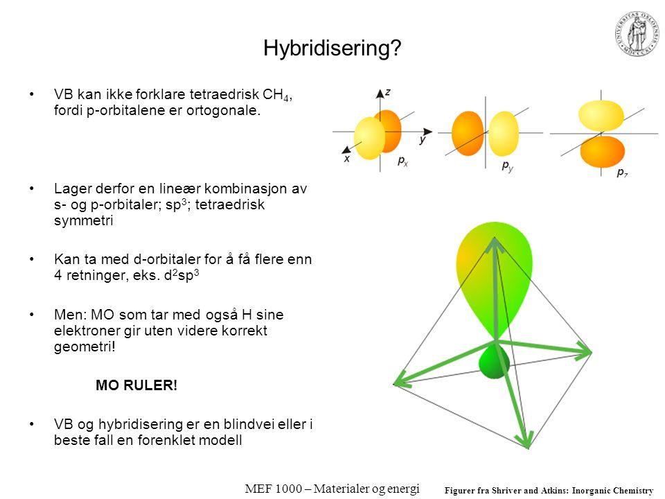 MEF 1000 – Materialer og energi Hybridisering.