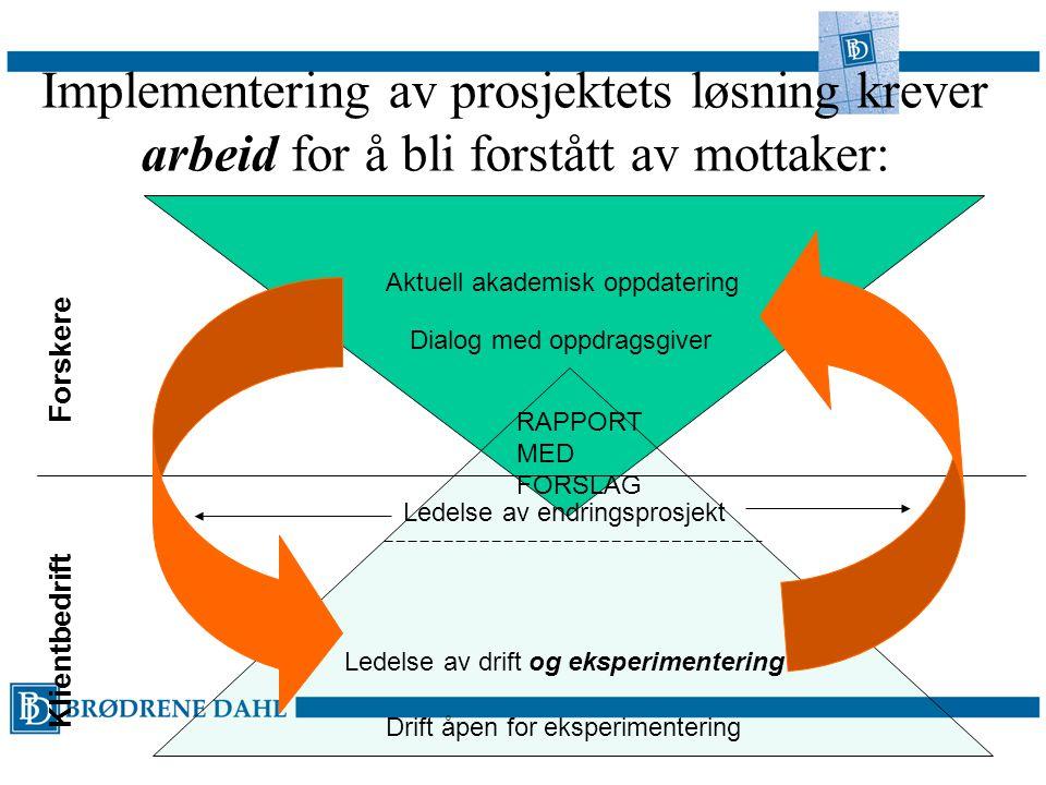 Implementering av prosjektets løsning krever arbeid for å bli forstått av mottaker: Drift åpen for eksperimentering Forskere Klientbedrift RAPPORT MED
