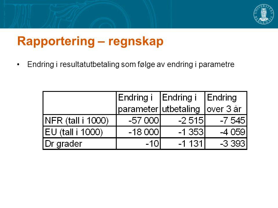 Rapportering – regnskap Endring i resultatutbetaling som følge av endring i parametre