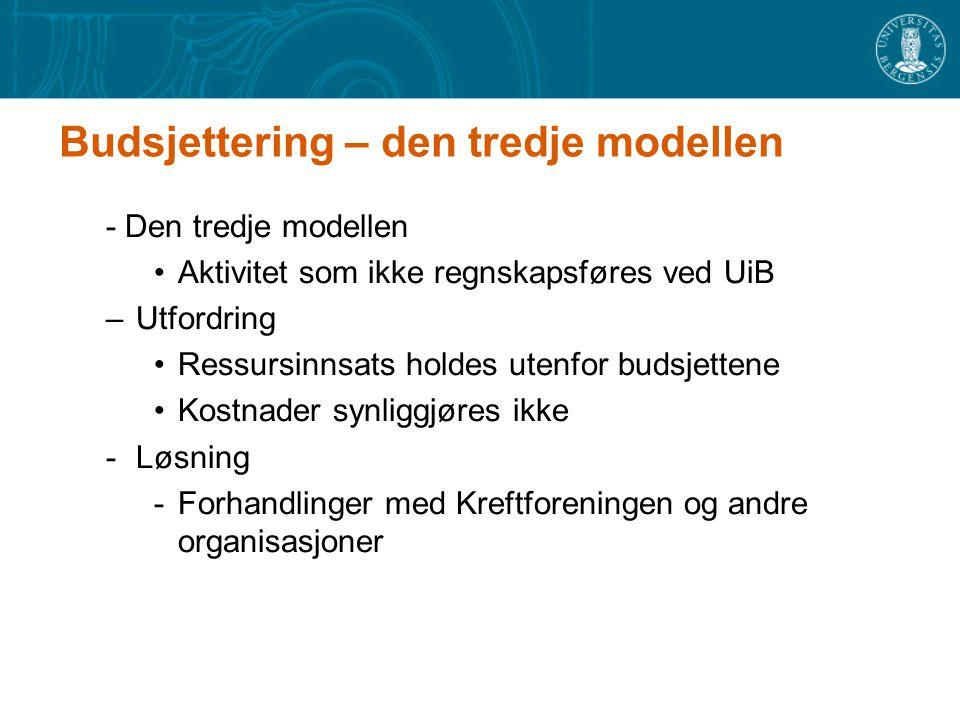 Budsjettering – den tredje modellen - Den tredje modellen Aktivitet som ikke regnskapsføres ved UiB –Utfordring Ressursinnsats holdes utenfor budsjettene Kostnader synliggjøres ikke -Løsning -Forhandlinger med Kreftforeningen og andre organisasjoner